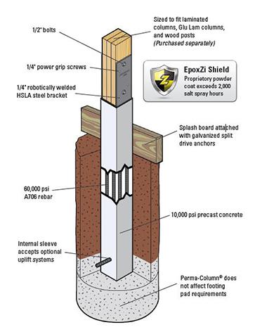 precast concrete column illustration
