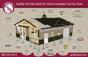 metal pole barn supply diagram